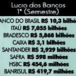 lucro bancos