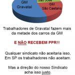 PPR GM 2015